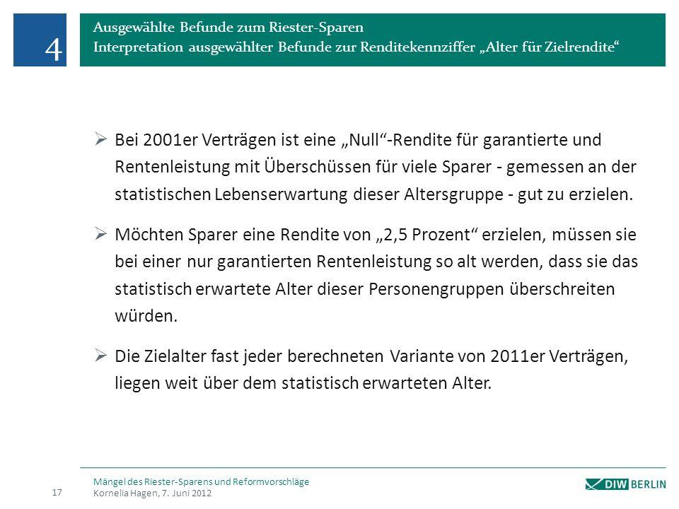 """4 Ausgewählte Befunde zum Riester-Sparen. Interpretation ausgewählter Befunde zur Renditekennziffer """"Alter für Zielrendite"""