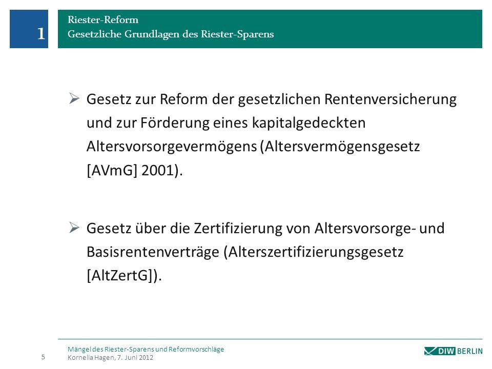 1 Riester-Reform. Gesetzliche Grundlagen des Riester-Sparens.