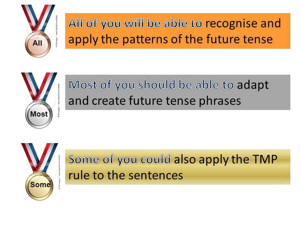 Most of you should be able to adapt and create future tense phrases