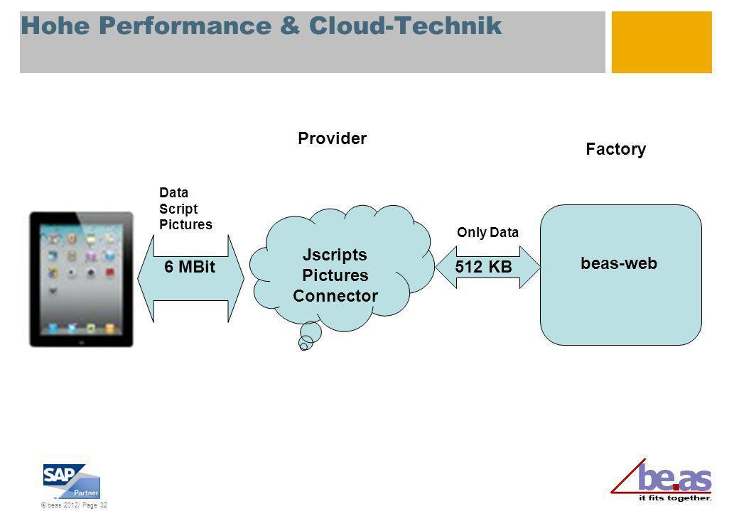Hohe Performance & Cloud-Technik