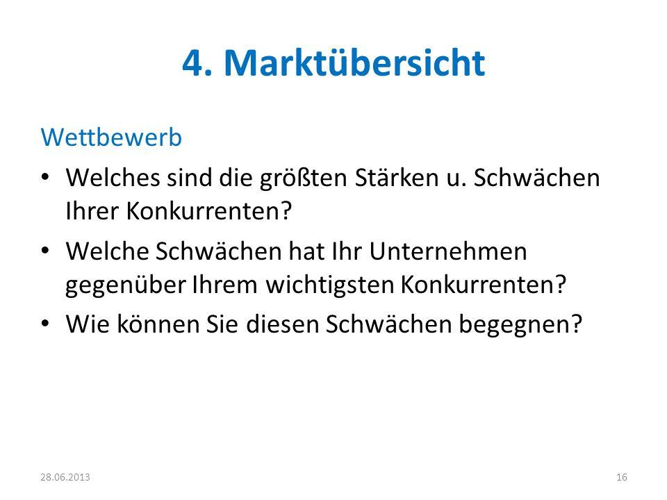 4. Marktübersicht Wettbewerb