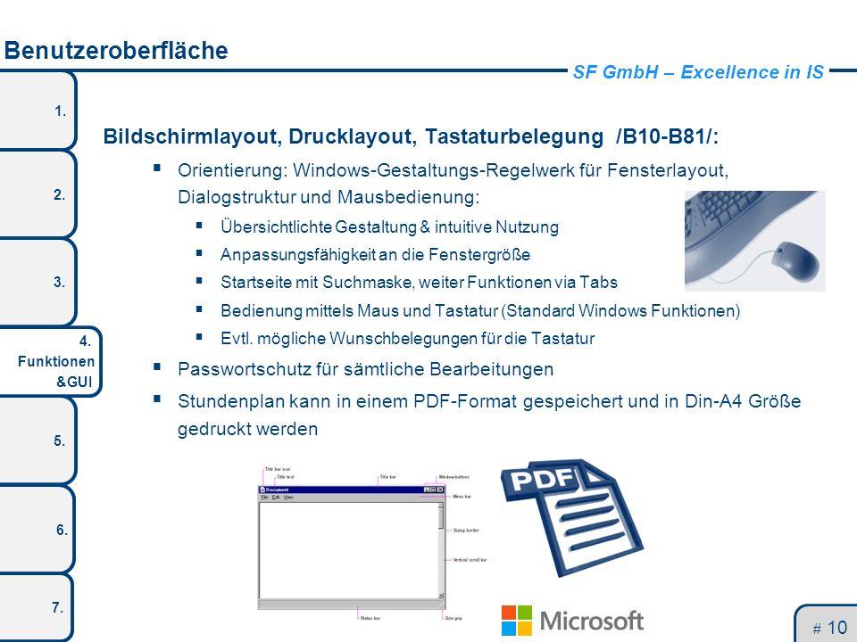 Benutzeroberfläche Bildschirmlayout, Drucklayout, Tastaturbelegung /B10-B81/: