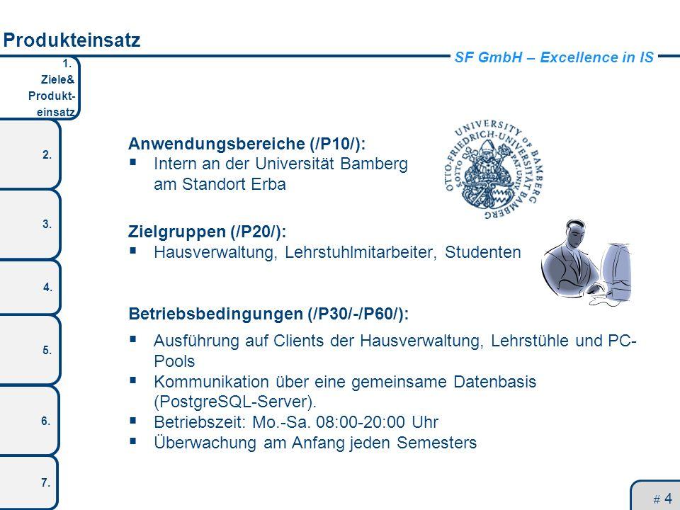 Produkteinsatz Anwendungsbereiche (/P10/):