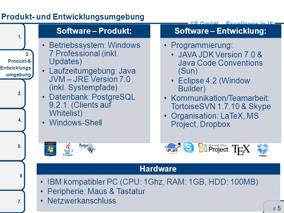 Produkt- und Entwicklungsumgebung