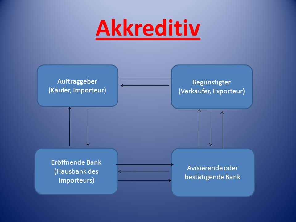Akkreditiv Auftraggeber Begünstigter (Käufer, Importeur)