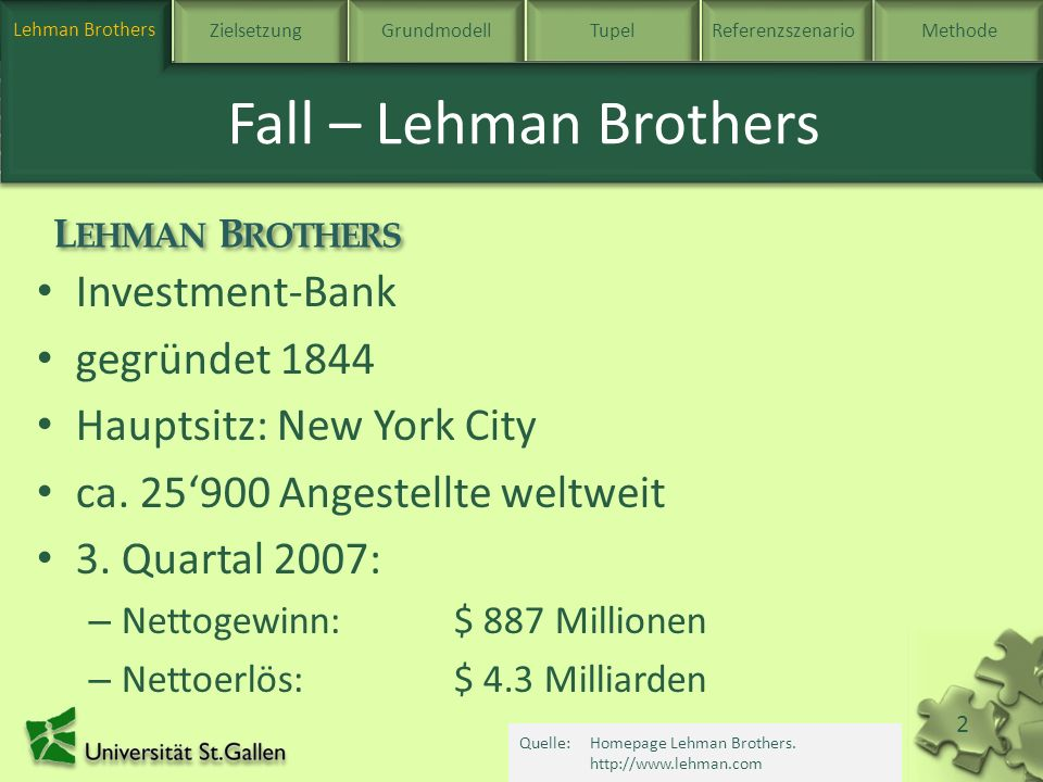 Fall – Lehman Brothers Investment-Bank gegründet 1844