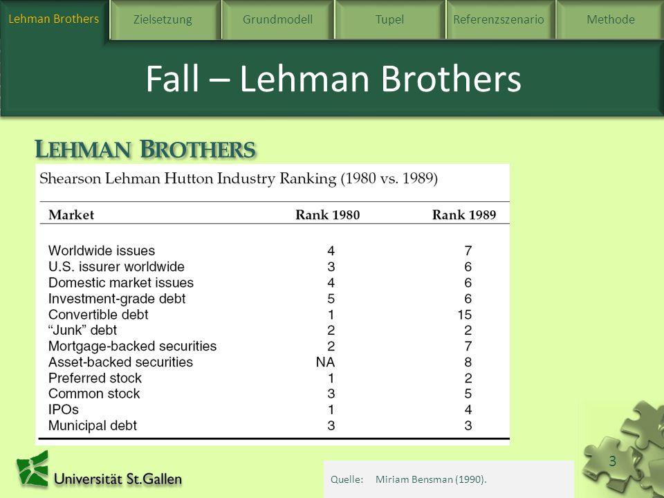 Fall – Lehman Brothers LEHMAN BROTHERS Lehman Brothers