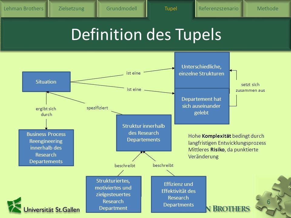 Definition des Tupels Tupel Unterschiedliche, einzelne Strukturen