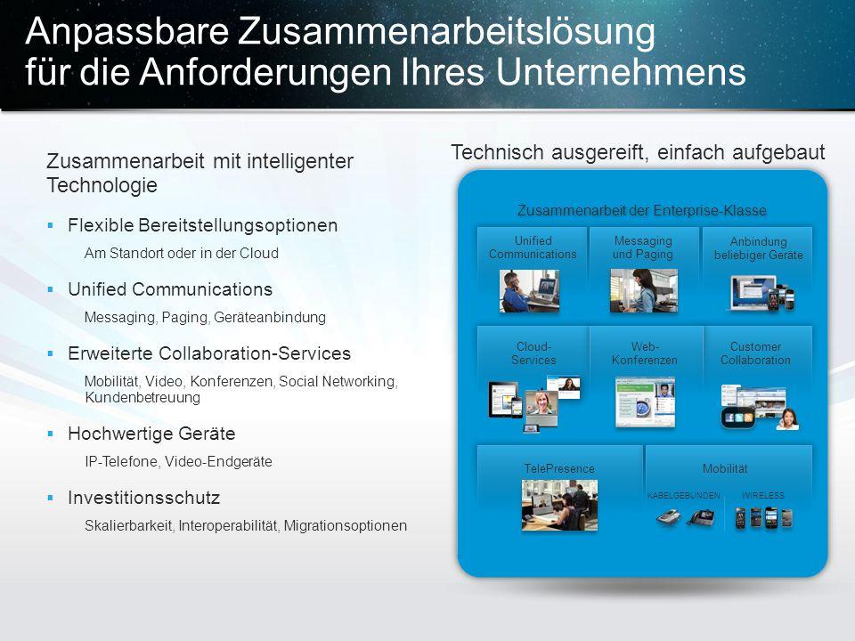 Anpassbare Zusammenarbeitslösung für die Anforderungen Ihres Unternehmens