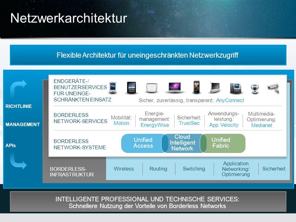 Netzwerkarchitektur Flexible Architektur für uneingeschränkten Netzwerkzugriff. ENDGERÄTE-/ BENUTZERSERVICES FÜR UNEINGE- SCHRÄNKTEN EINSATZ.
