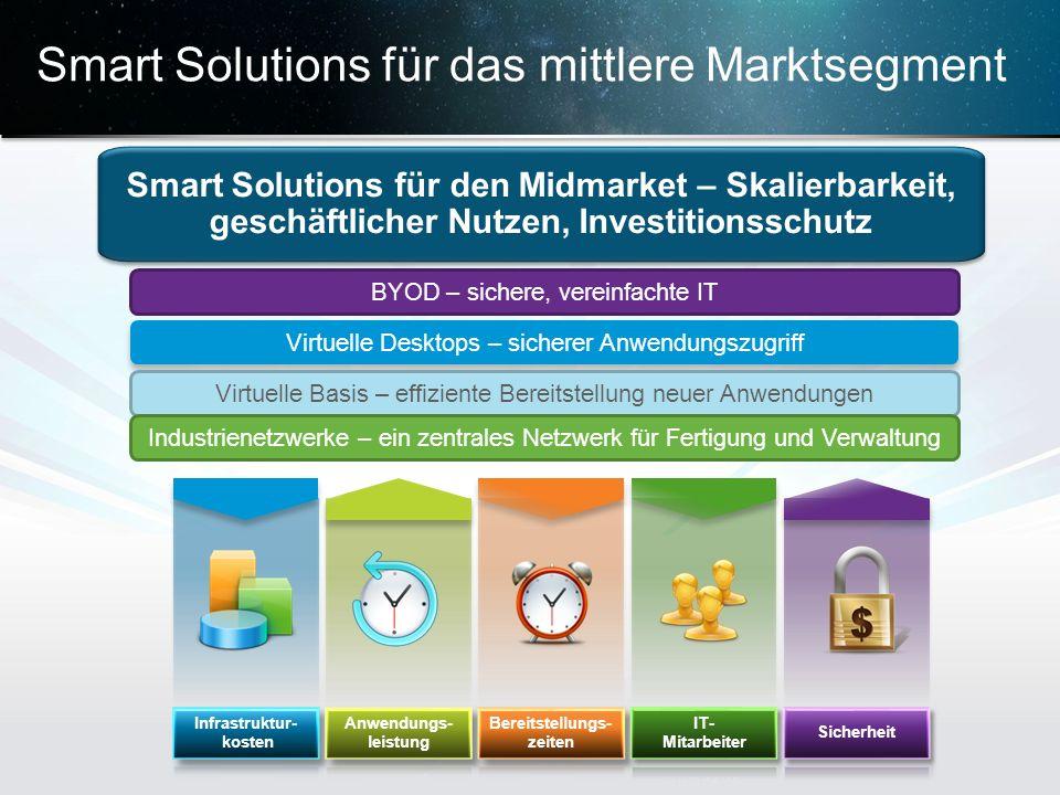 Smart Solutions für das mittlere Marktsegment