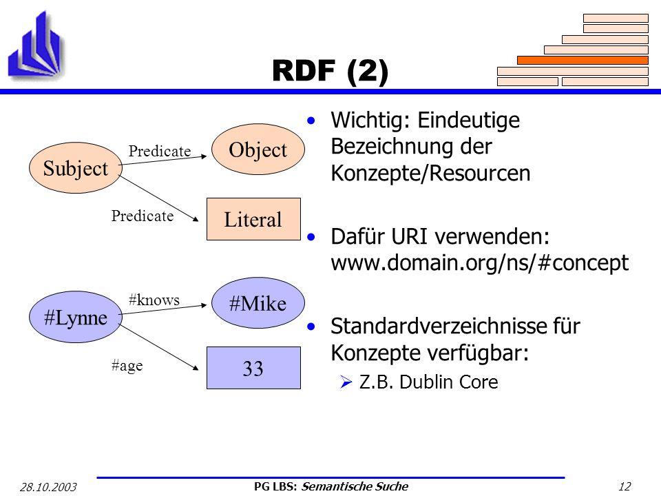 RDF (2) Wichtig: Eindeutige Bezeichnung der Konzepte/Resourcen Object