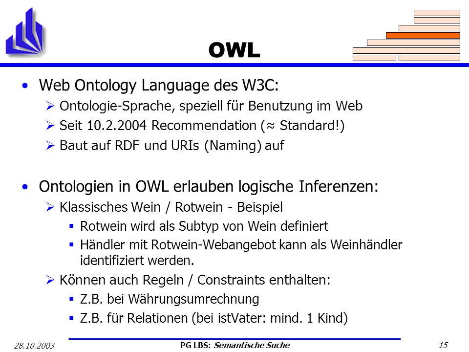 OWL Web Ontology Language des W3C: