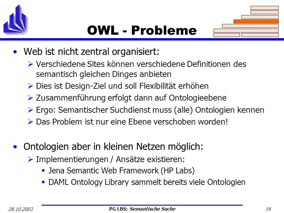 OWL - Probleme Web ist nicht zentral organisiert: