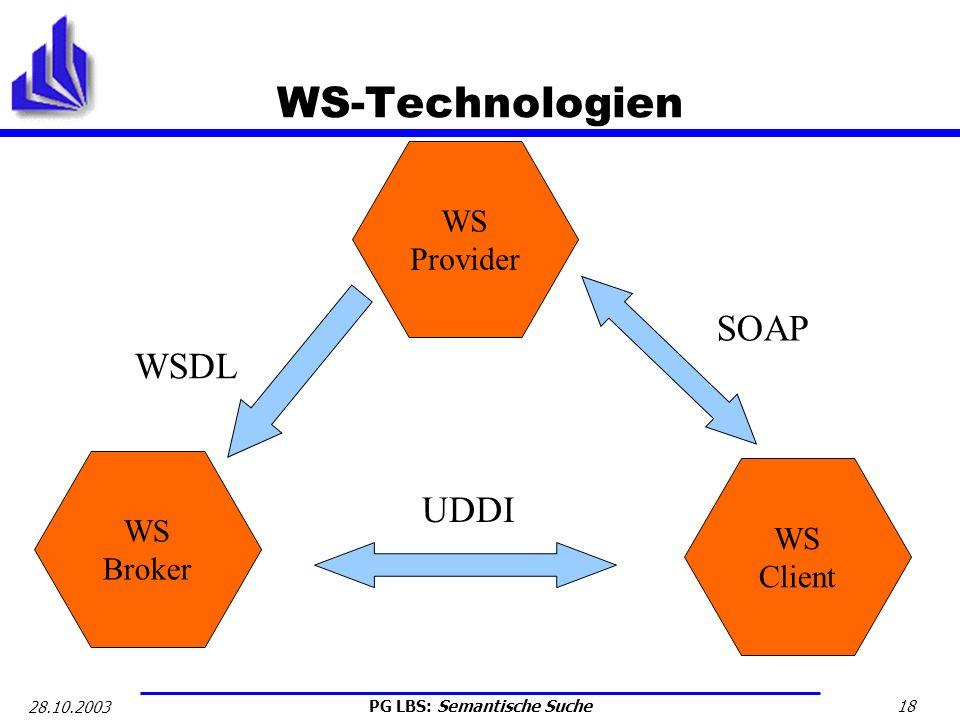 WS-Technologien SOAP WSDL UDDI WS Provider WS WS Broker Client