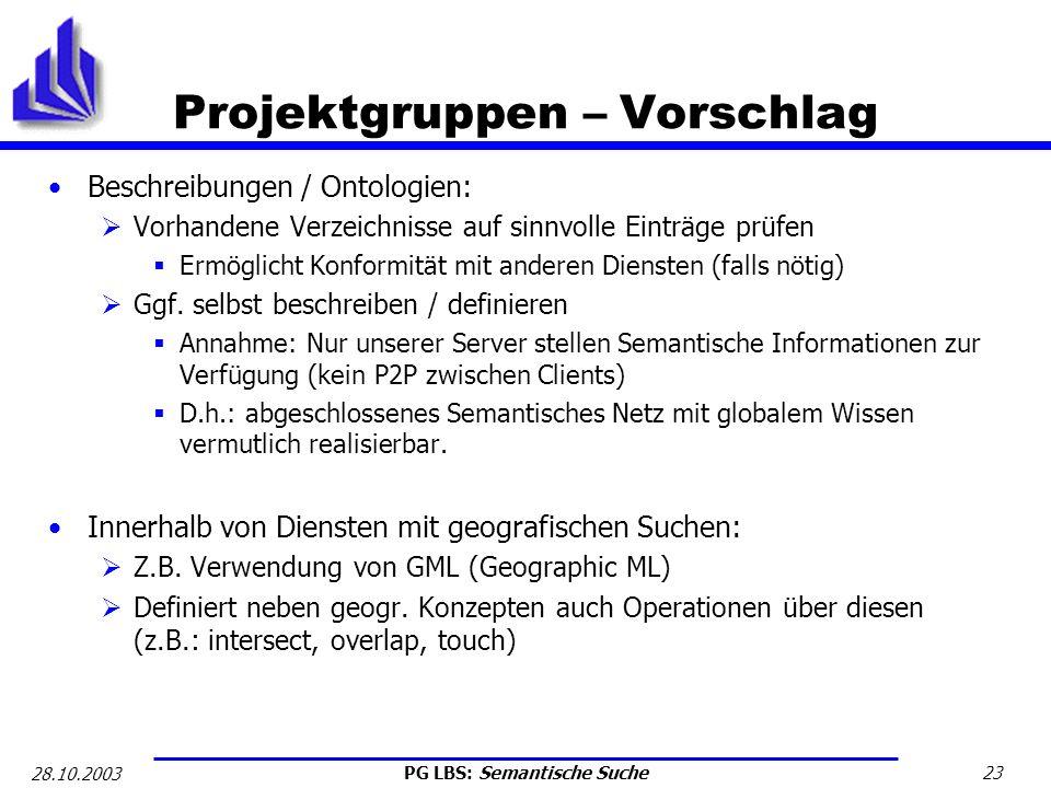 Projektgruppen – Vorschlag