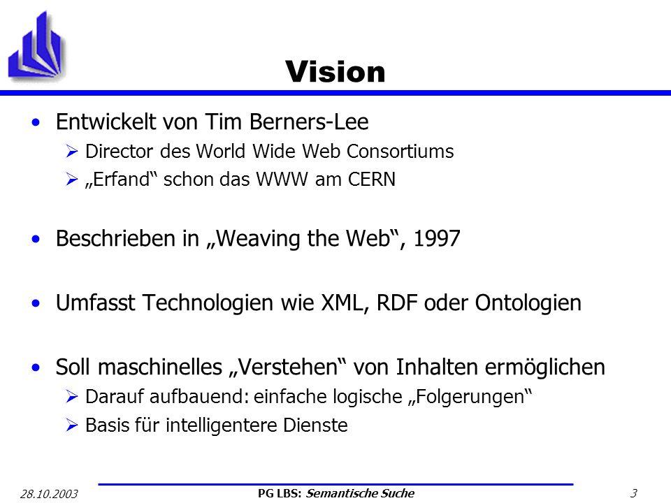 Vision Entwickelt von Tim Berners-Lee