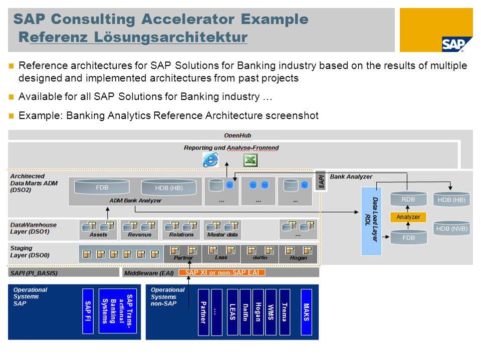 SAP Consulting Accelerator Example Referenz Lösungsarchitektur