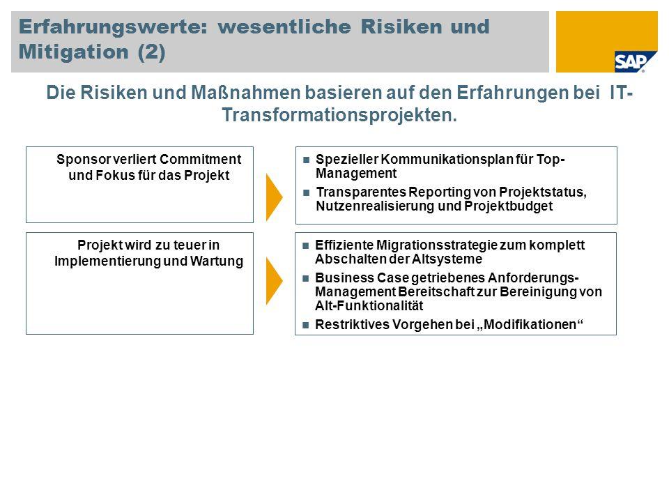 Erfahrungswerte: wesentliche Risiken und Mitigation (2)