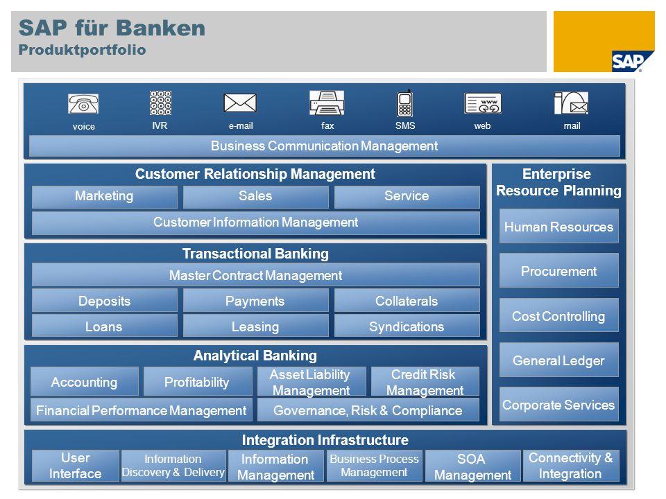SAP für Banken Produktportfolio