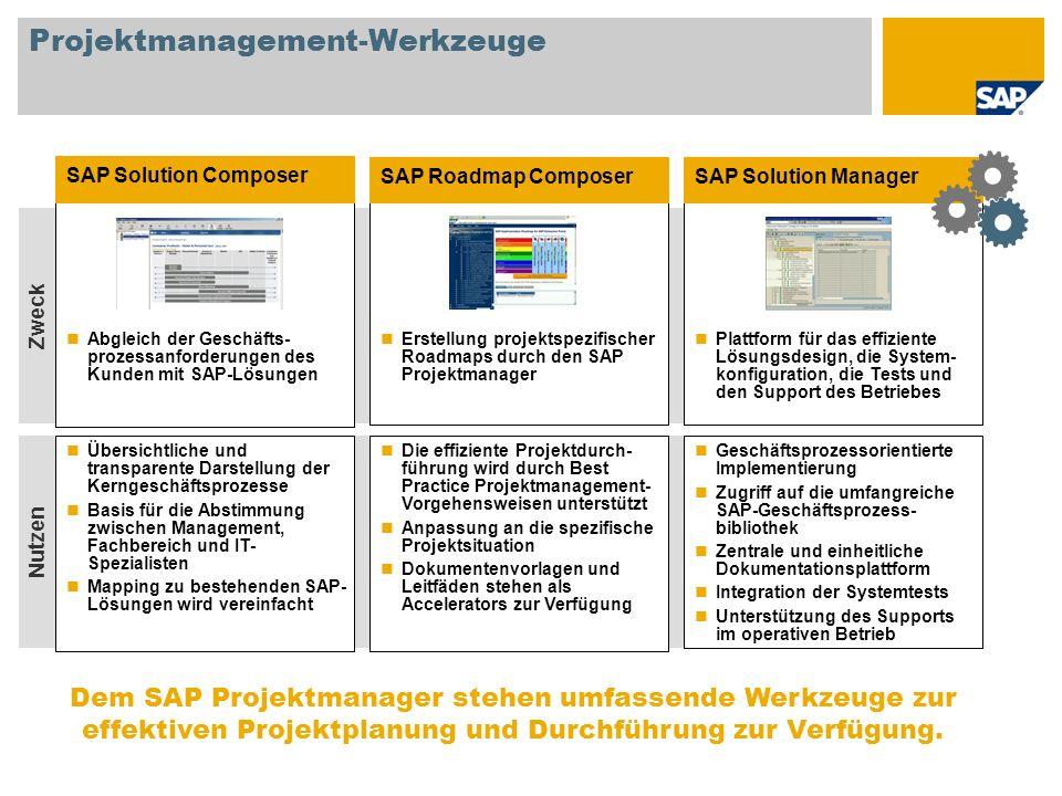 Projektmanagement-Werkzeuge