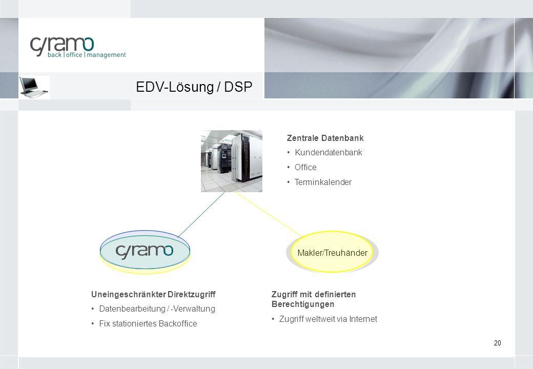 EDV-Lösung / DSP Zentrale Datenbank Kundendatenbank Office