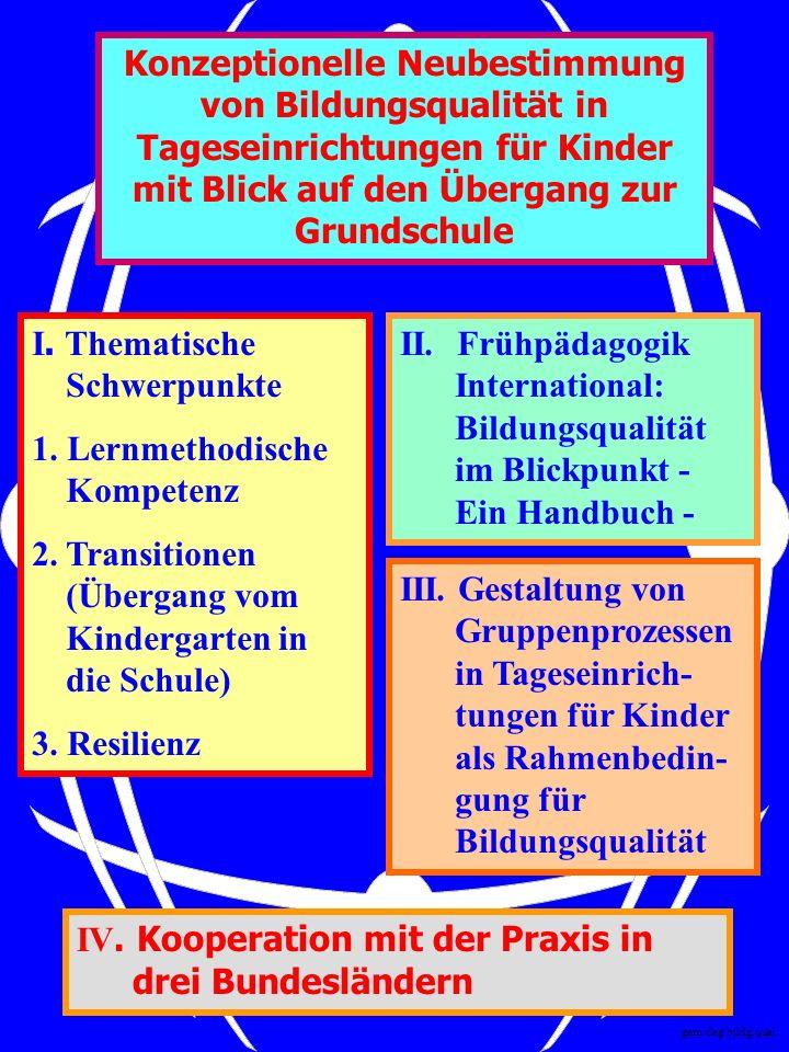 I. Thematische Schwerpunkte 1. Lernmethodische Kompetenz