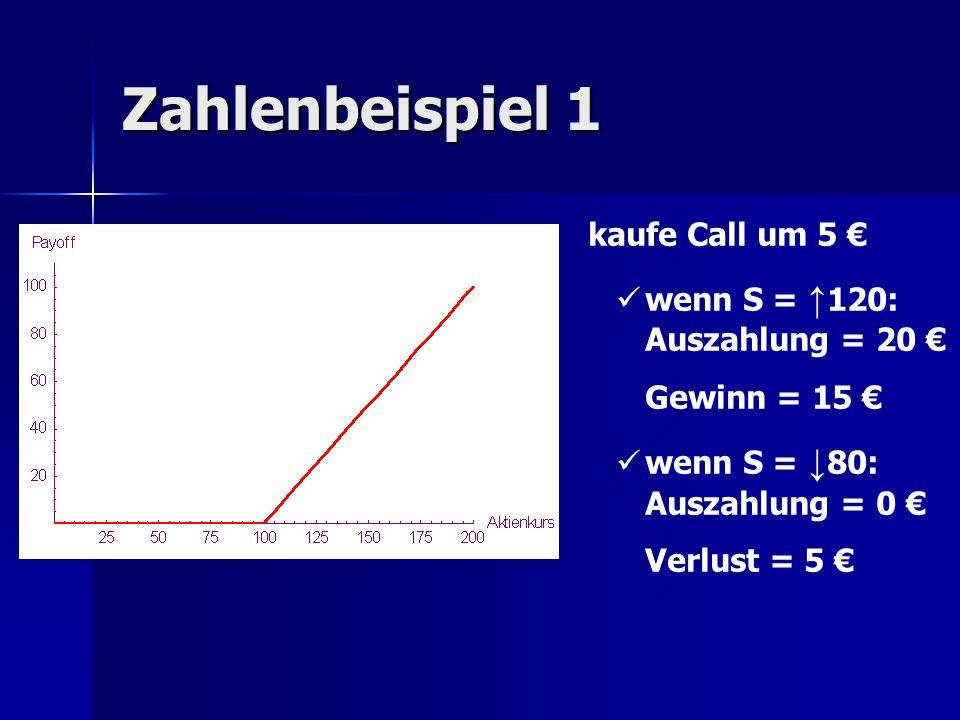 Zahlenbeispiel 1 kaufe Call um 5 € wenn S = ↑120: Auszahlung = 20 €