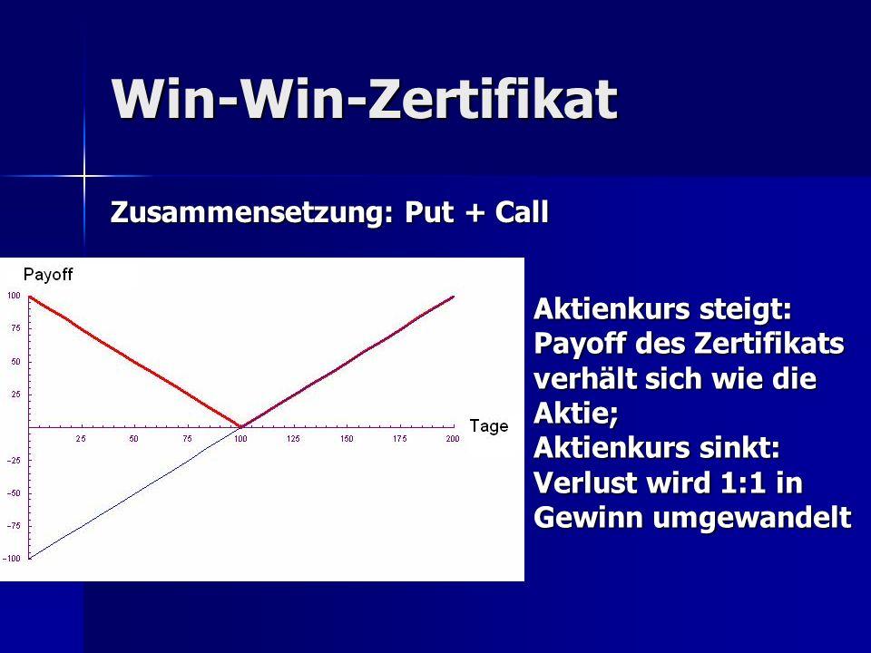 Win-Win-Zertifikat Zusammensetzung: Put + Call