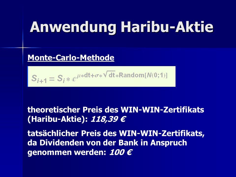 Anwendung Haribu-Aktie