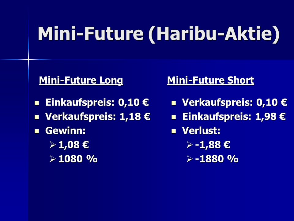 Mini-Future (Haribu-Aktie)