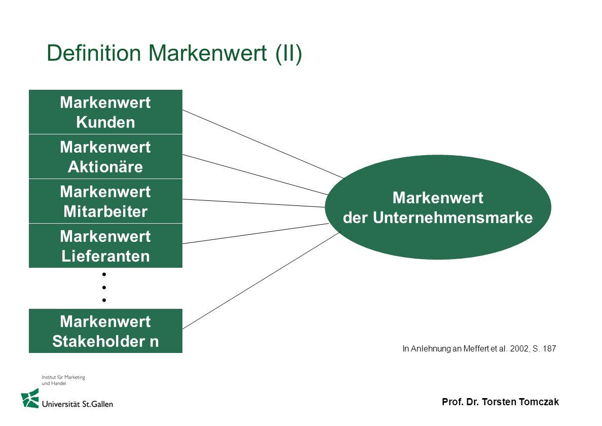 Definition Markenwert (II)