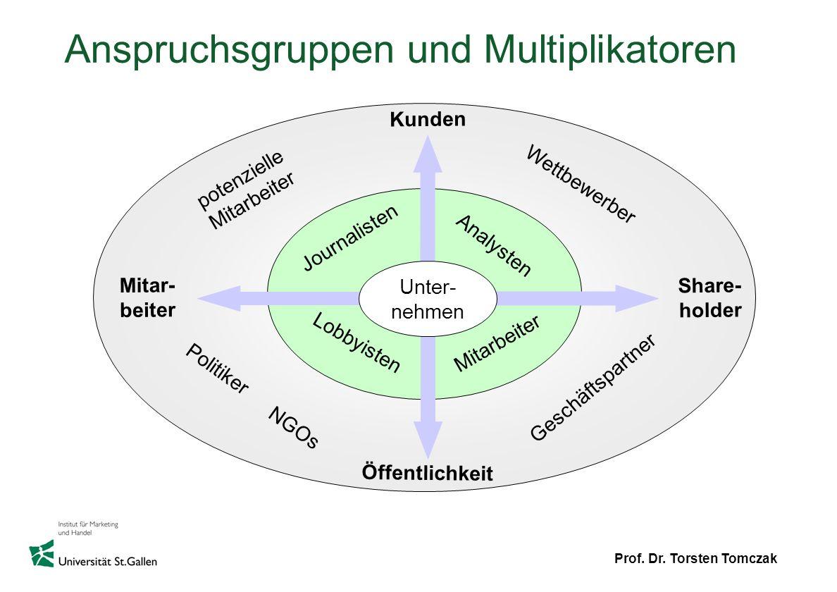 Anspruchsgruppen und Multiplikatoren