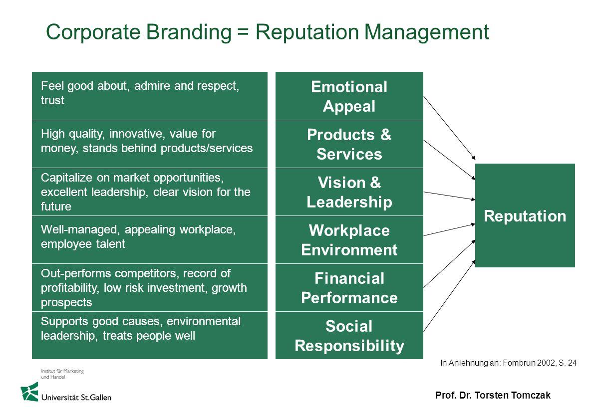 Corporate Branding = Reputation Management