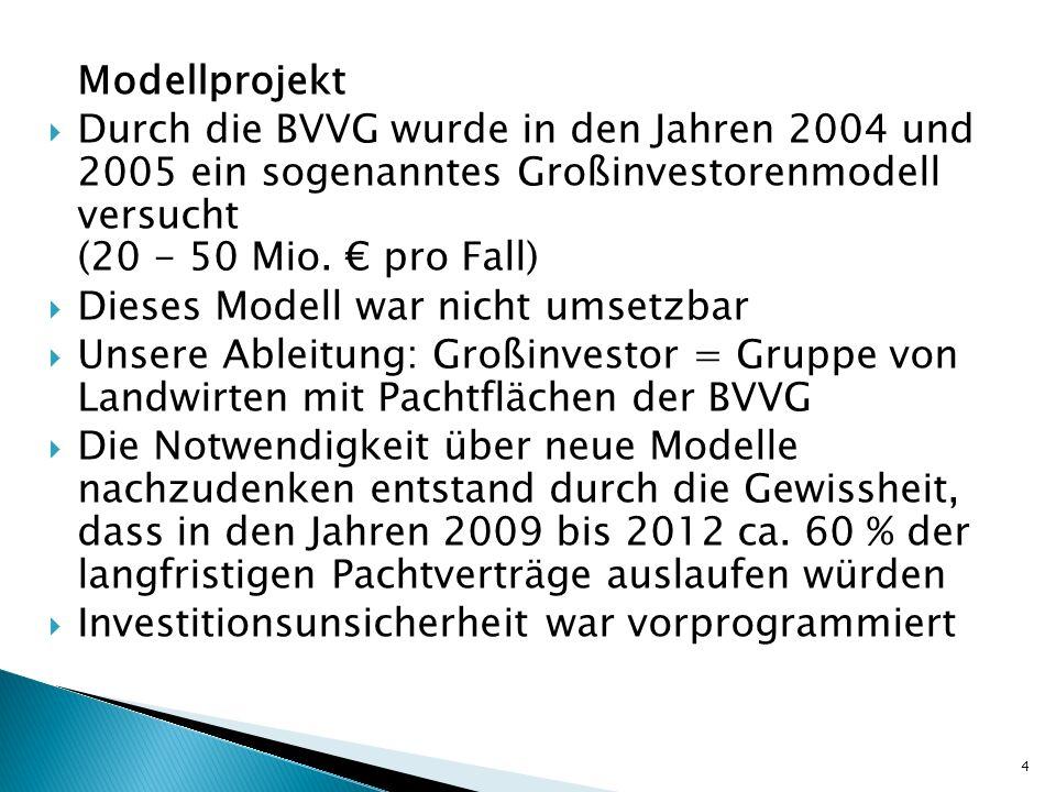 Modellprojekt Durch die BVVG wurde in den Jahren 2004 und 2005 ein sogenanntes Großinvestorenmodell versucht (20 - 50 Mio. € pro Fall)