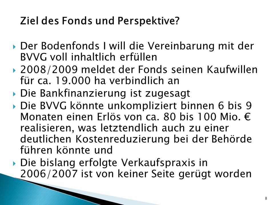 Ziel des Fonds und Perspektive