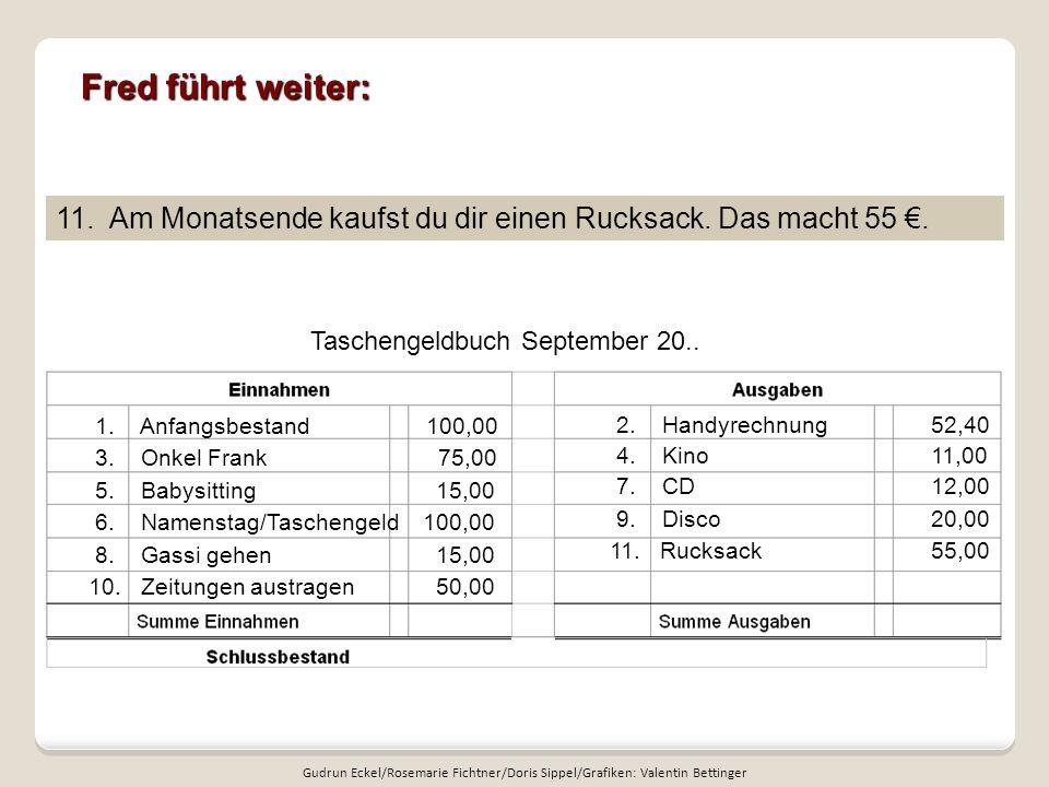 Fred führt weiter: 11. Am Monatsende kaufst du dir einen Rucksack. Das macht 55 €. Taschengeldbuch September 20..