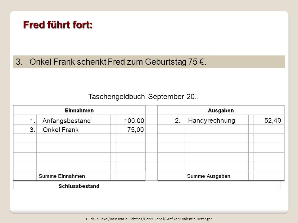 Fred führt fort: 3. Onkel Frank schenkt Fred zum Geburtstag 75 €.
