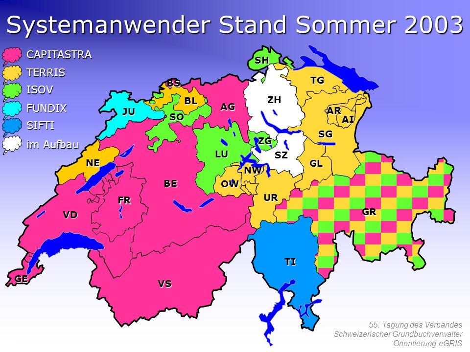 Systemanwender Stand Sommer 2003