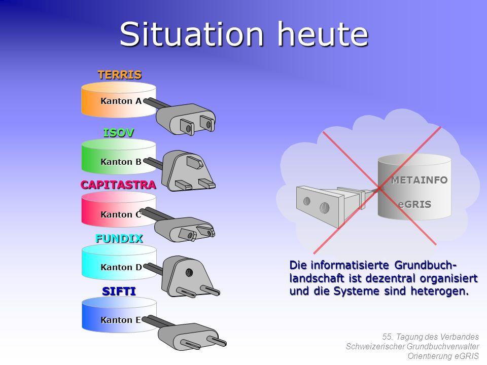 Situation heute TERRIS ISOV CAPITASTRA FUNDIX