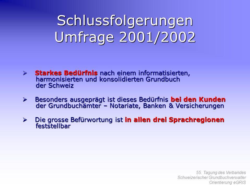 Schlussfolgerungen Umfrage 2001/2002