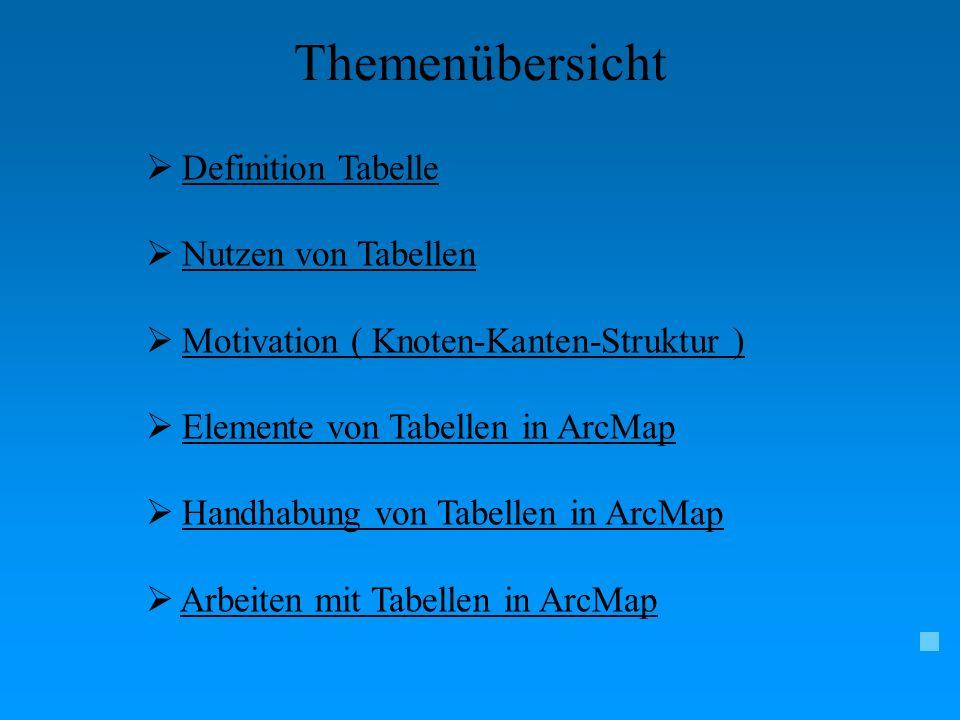 Themenübersicht Definition Tabelle Nutzen von Tabellen