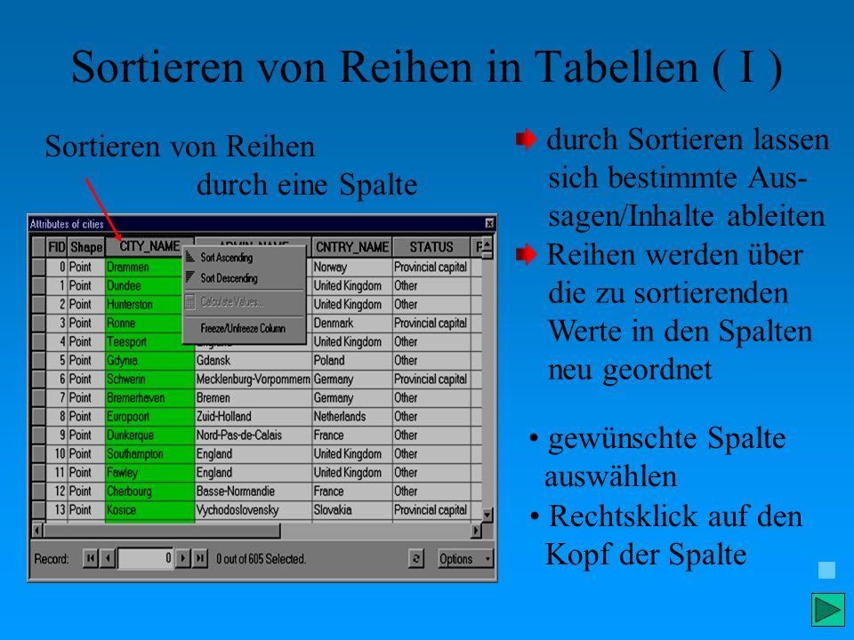Sortieren von Reihen in Tabellen ( I )