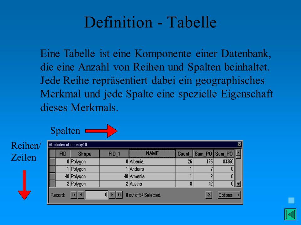 Definition - Tabelle Eine Tabelle ist eine Komponente einer Datenbank,