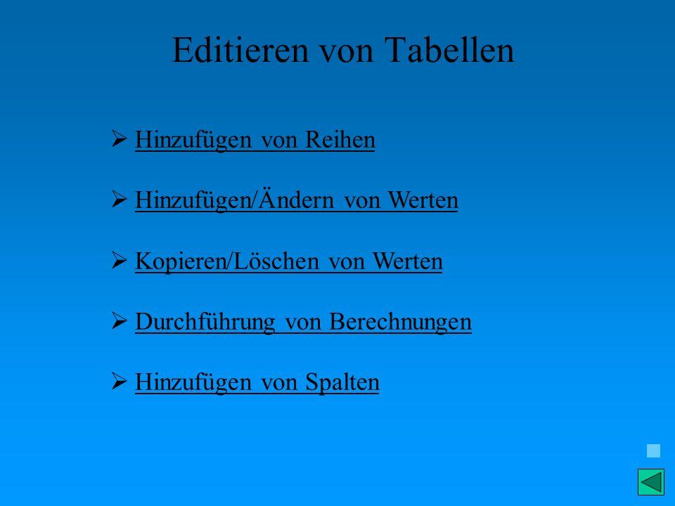 Editieren von Tabellen
