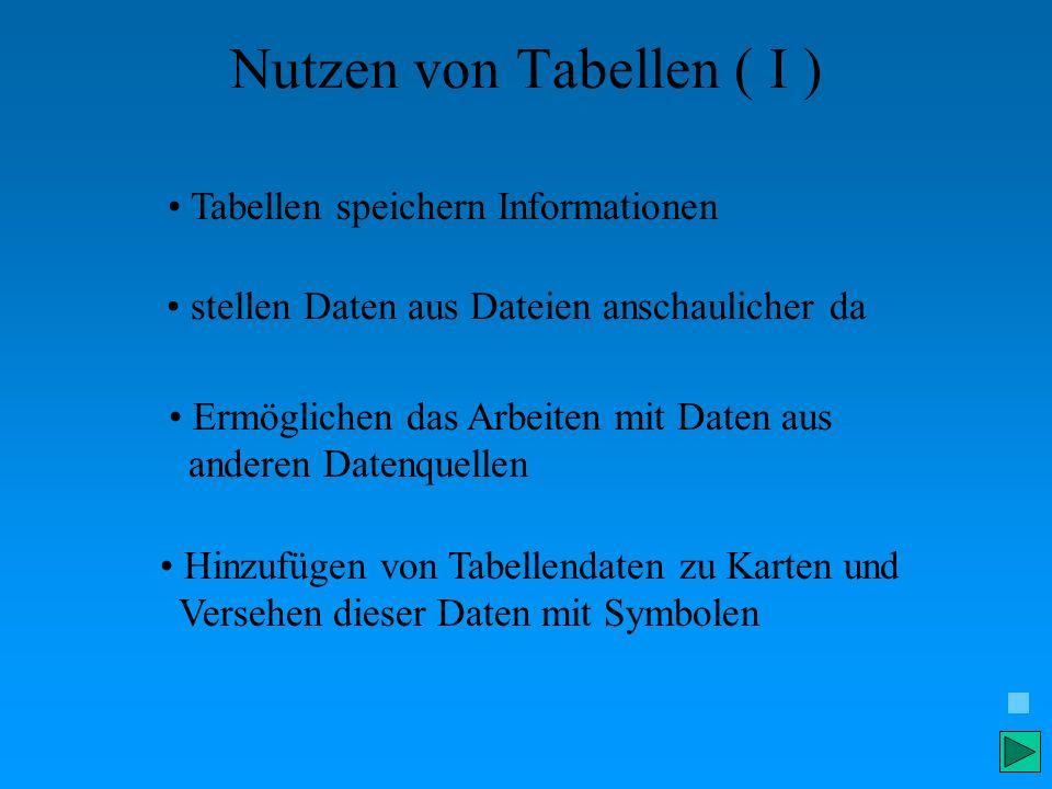 Nutzen von Tabellen ( I )
