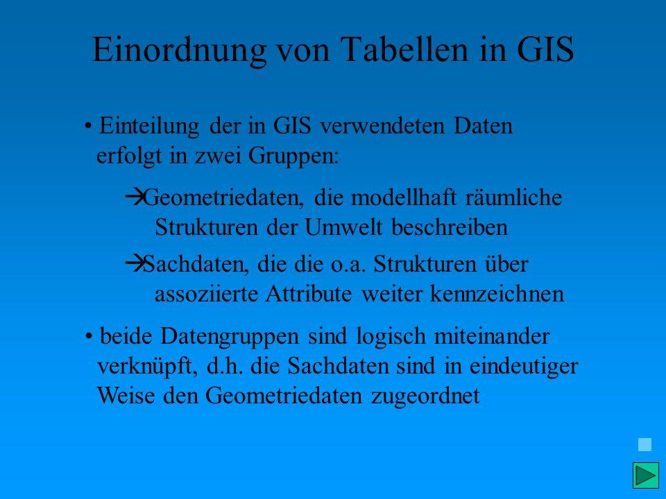 Einordnung von Tabellen in GIS