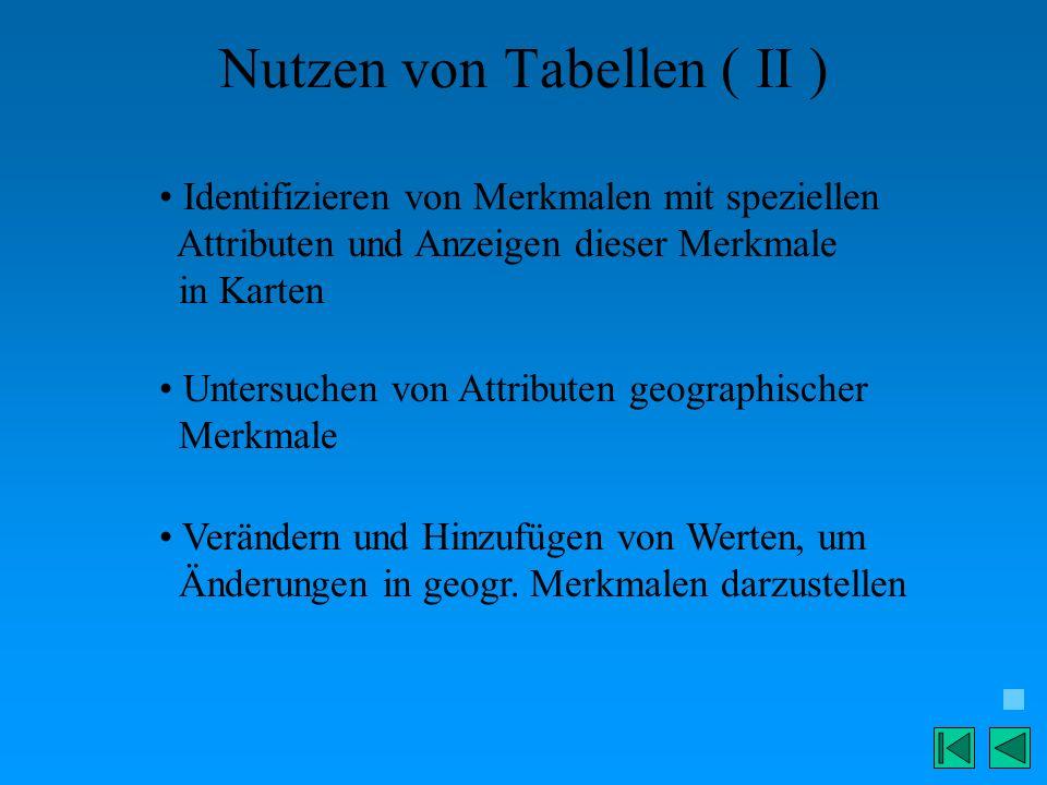 Nutzen von Tabellen ( II )
