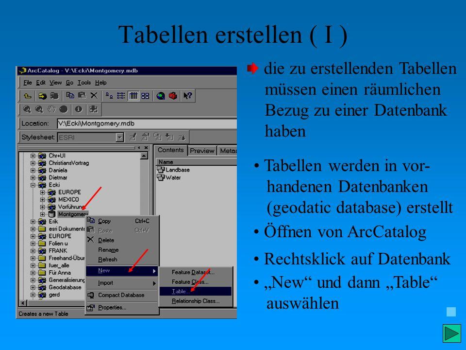 Tabellen erstellen ( I )