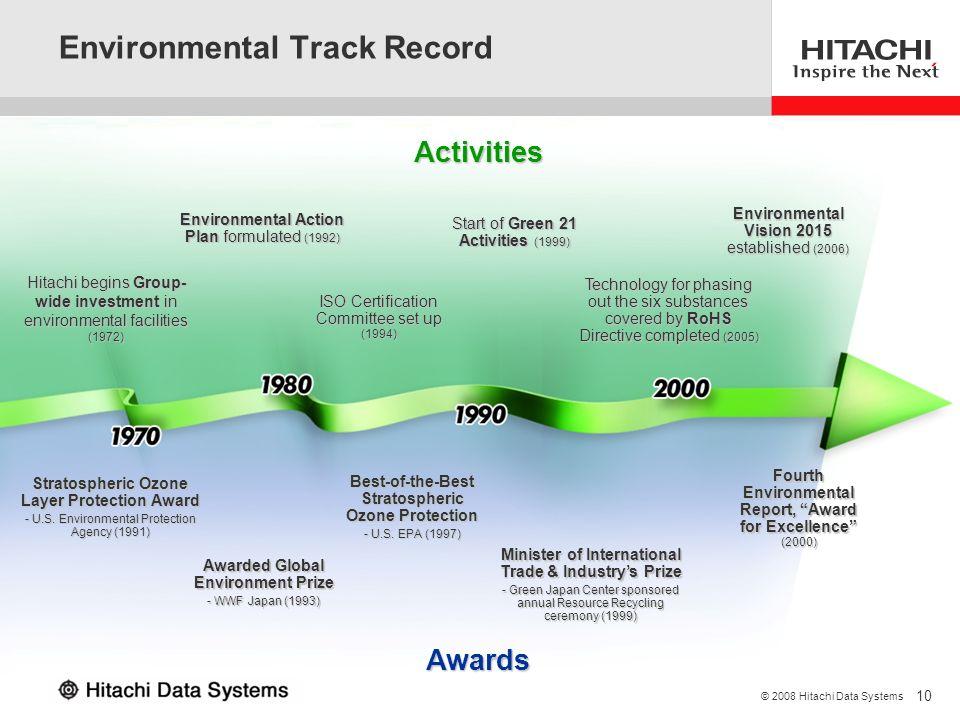 Environmental Track Record